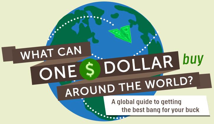 Qué comprar con un dólar alrededor del mundo