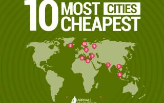 Infografía ciudades baratas viajar