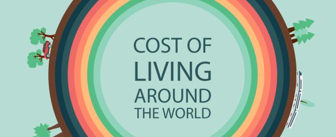 Comparativa coste de la vida en el mundo