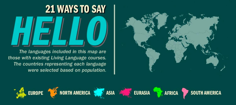 21 formas de decir HOLA