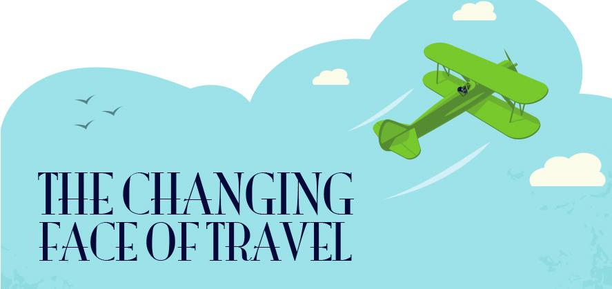 Infografía – Así han evolucionado los viajes
