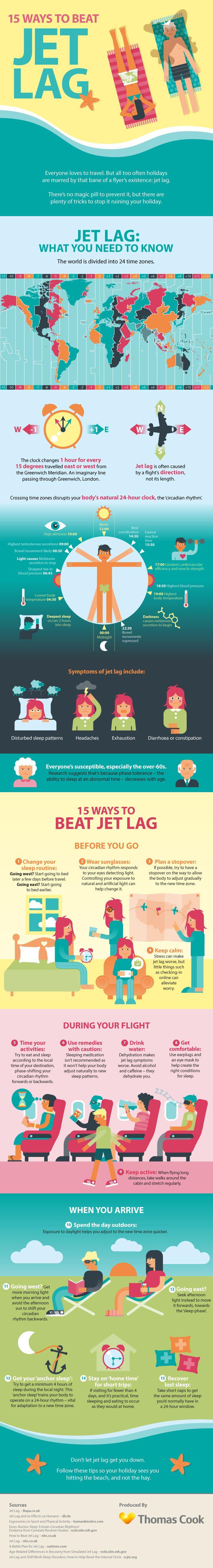 infografía - 15 formas combatir jetlag