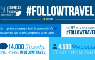 Infografía #FollowTravel