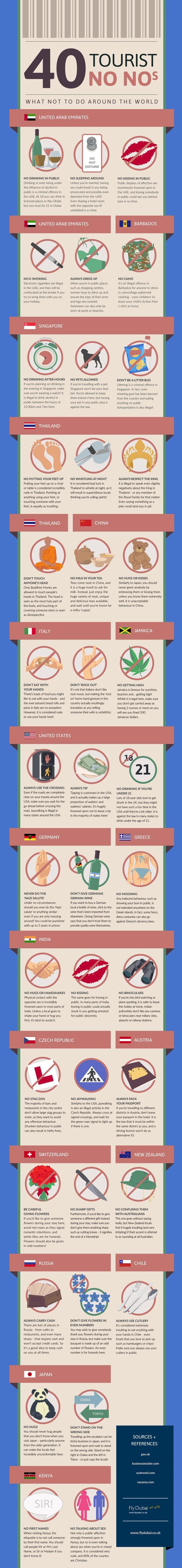 infografía de prohibiciones en países del mundo