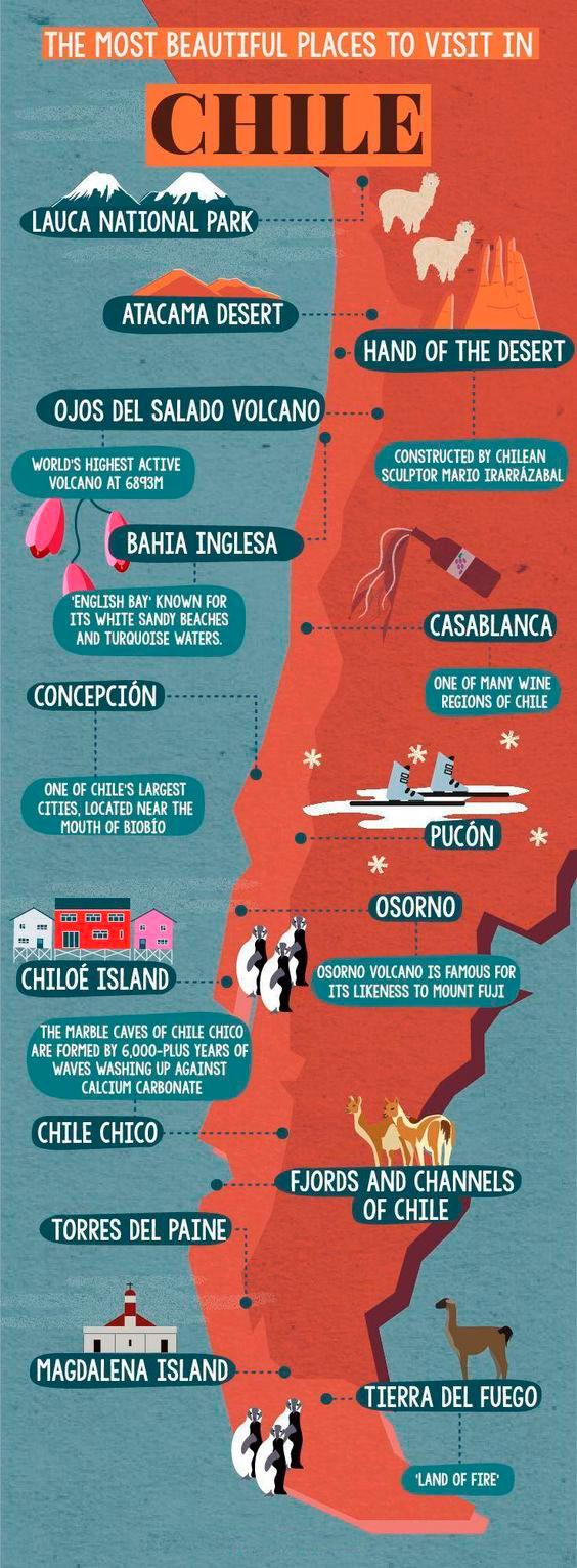 Qué ver en Chile