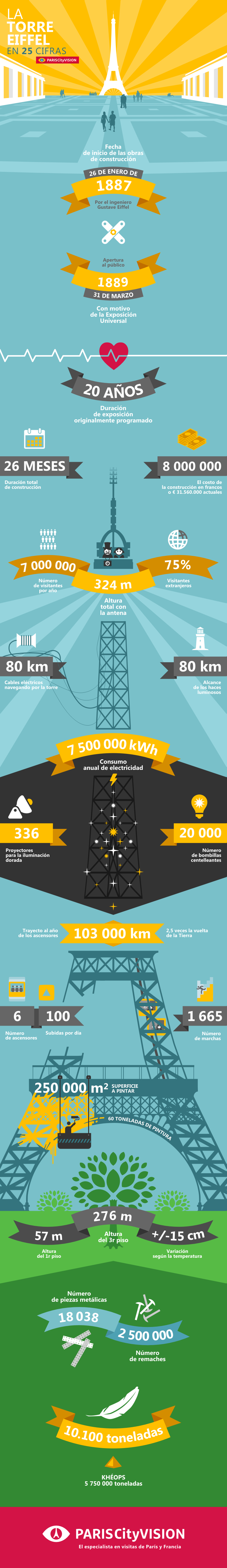 Torre Eiffel París Infografia