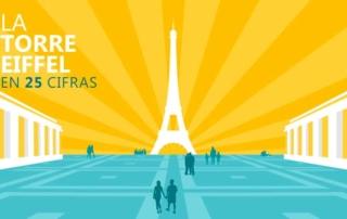 Viajar Torre Eiffel infografia