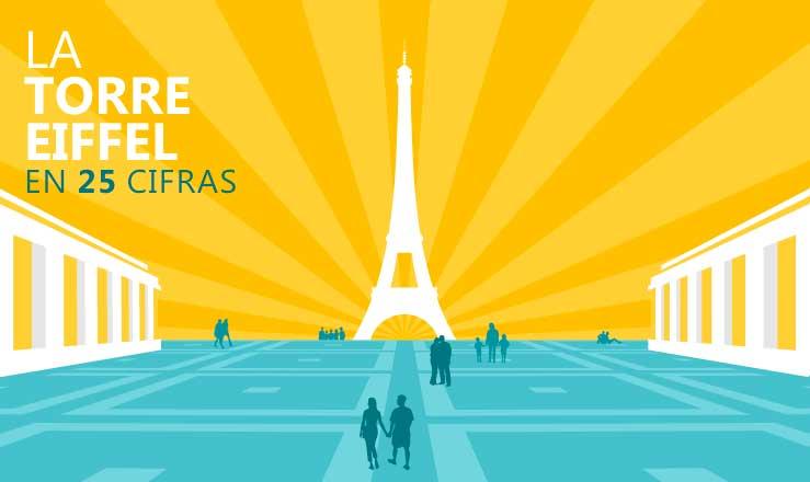 25 datos increíbles de la Torre Eiffel de París