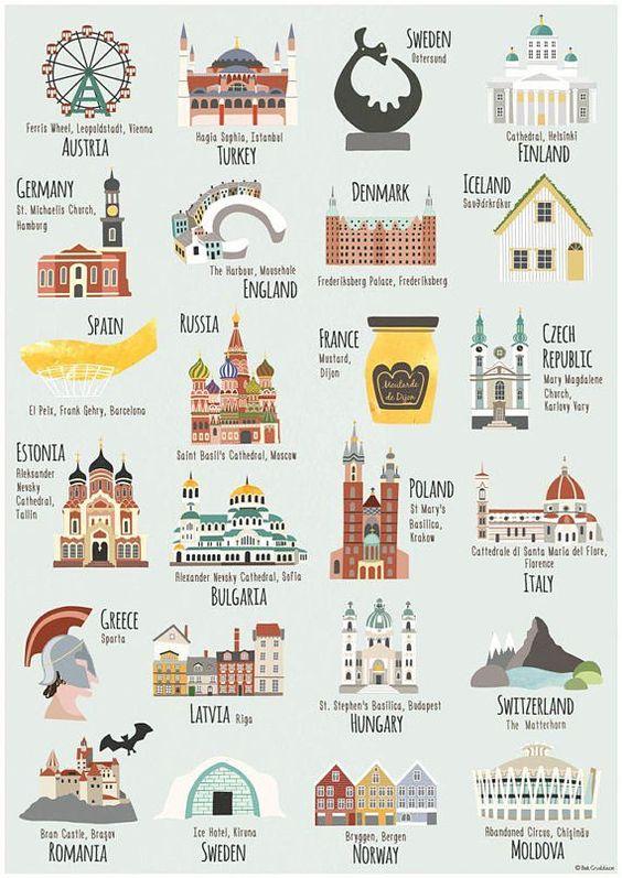 Edificios y sitios singulares Europa