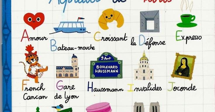 Alfabeto visual para viajar a la ciudad de París, Francia
