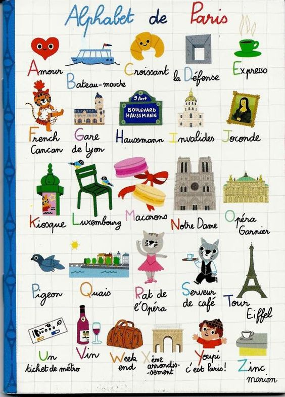 Alfabeto París